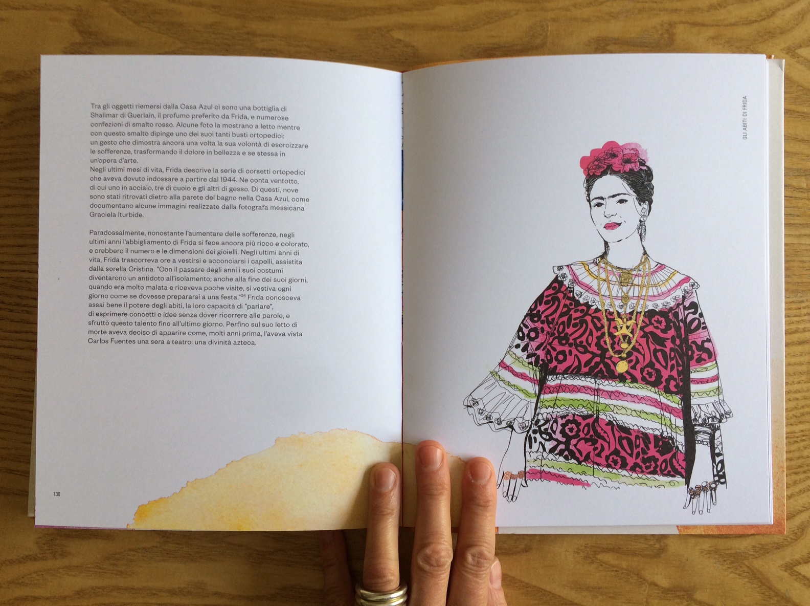 Frida Kahlo, watercolor fashion style illustrations